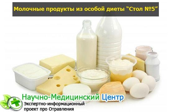 Диета при отравлении сыр