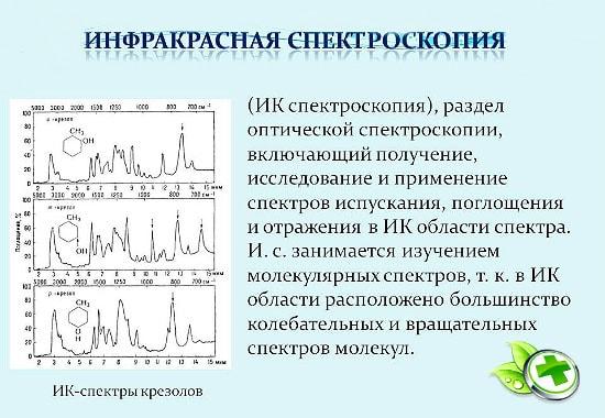 Основные свойства и источники инфракрасного излучения